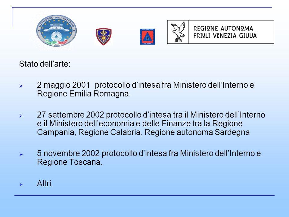 Stato dellarte: 2 maggio 2001 protocollo dintesa fra Ministero dellInterno e Regione Emilia Romagna.