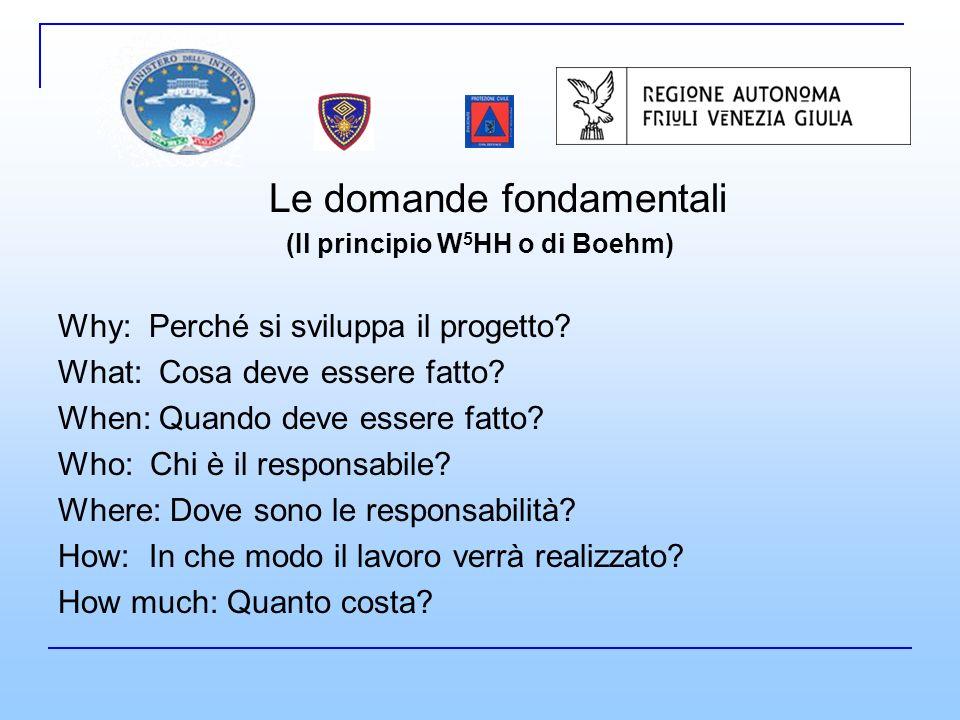 Le domande fondamentali (Il principio W 5 HH o di Boehm) Why: Perché si sviluppa il progetto.