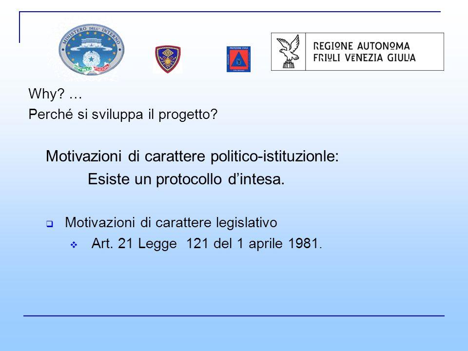 L.1° aprile 1981 n. 121 Nuovo ordinamento dellAmministrazione della Pubblica Sicurezza Art.