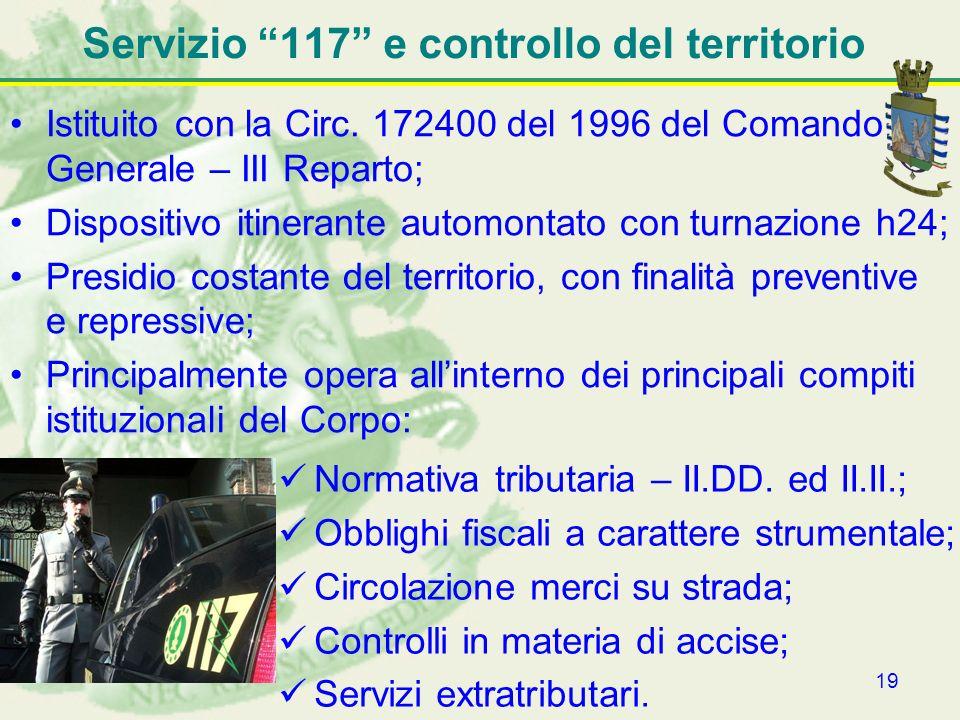 19 Servizio 117 e controllo del territorio Istituito con la Circ. 172400 del 1996 del Comando Generale – III Reparto; Dispositivo itinerante automonta