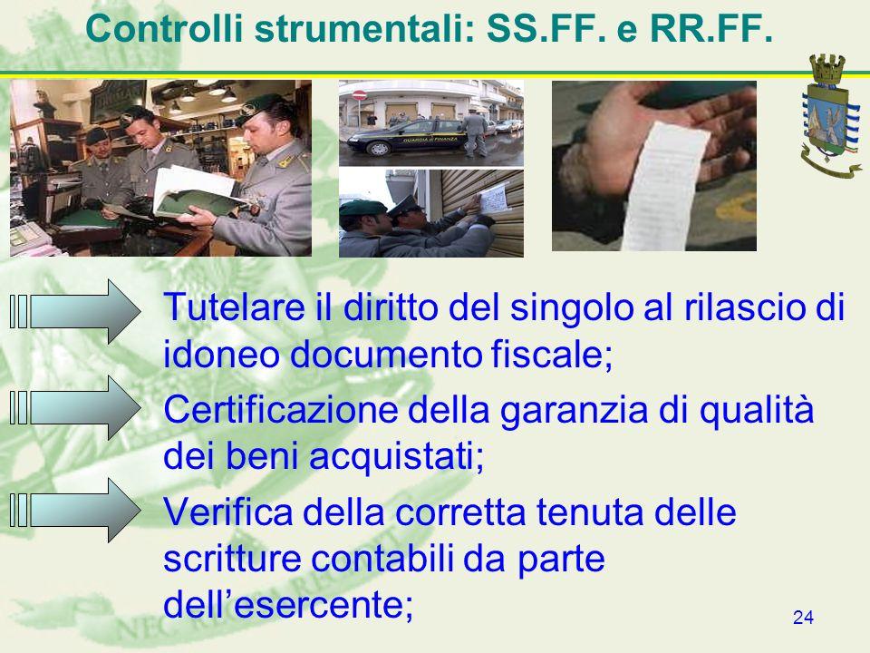 24 Controlli strumentali: SS.FF. e RR.FF. Tutelare il diritto del singolo al rilascio di idoneo documento fiscale; Certificazione della garanzia di qu