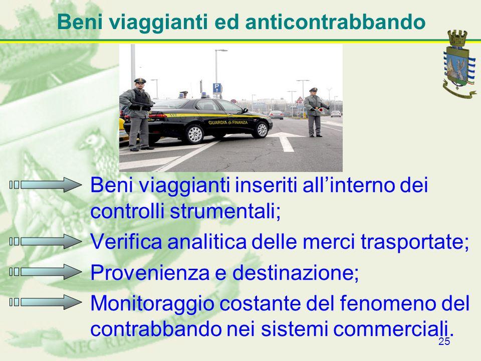 25 Beni viaggianti ed anticontrabbando Beni viaggianti inseriti allinterno dei controlli strumentali; Verifica analitica delle merci trasportate; Prov