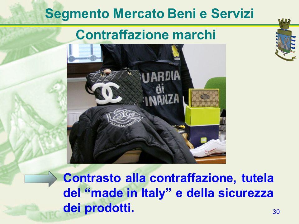 30 Contrasto alla contraffazione, tutela del made in Italy e della sicurezza dei prodotti. lotta al carovita Segmento Mercato Beni e Servizi Contraffa