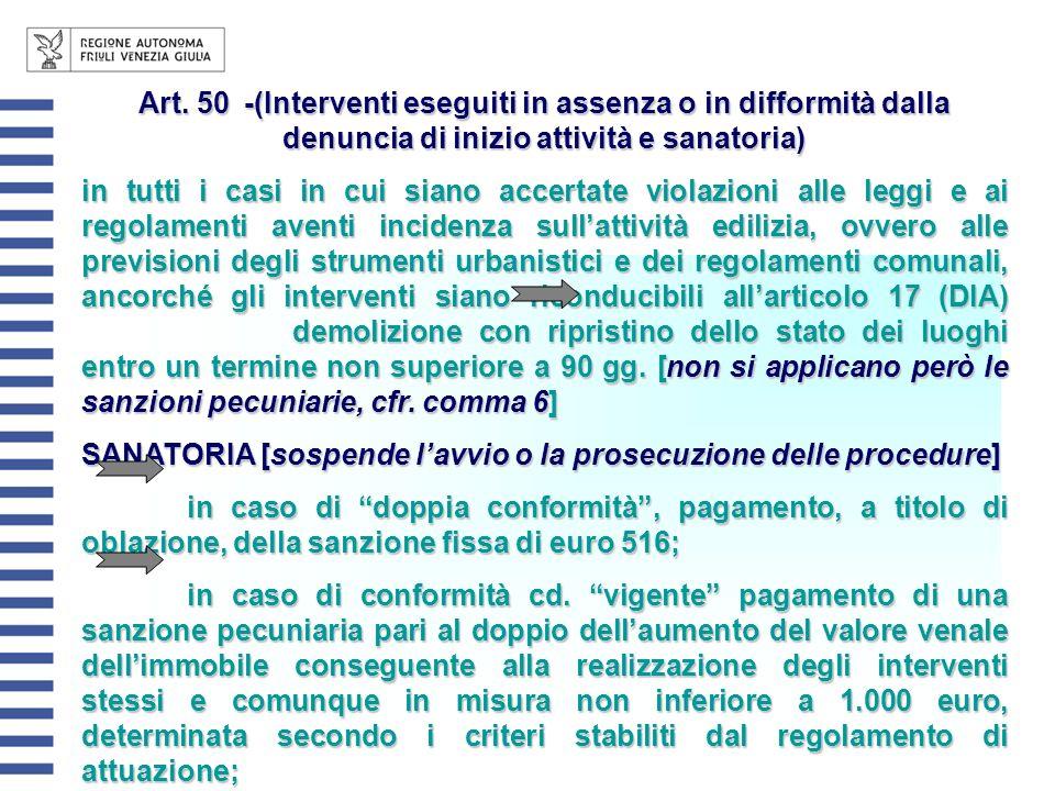 Art. 50-(Interventi eseguiti in assenza o in difformità dalla denuncia di inizio attività e sanatoria) in tutti i casi in cui siano accertate violazio