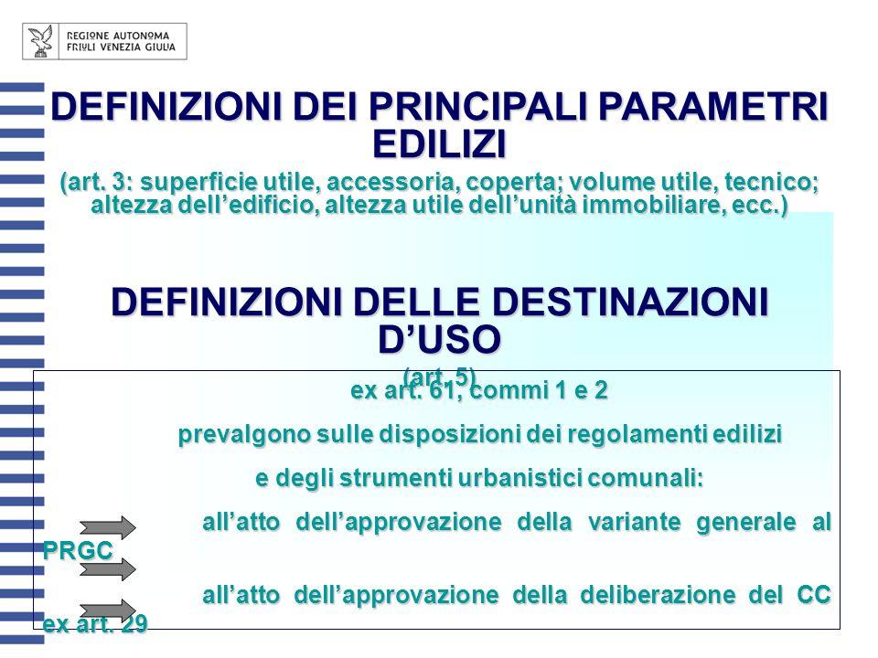 DEFINIZIONI DEI PRINCIPALI PARAMETRI EDILIZI (art. 3: superficie utile, accessoria, coperta; volume utile, tecnico; altezza delledificio, altezza util