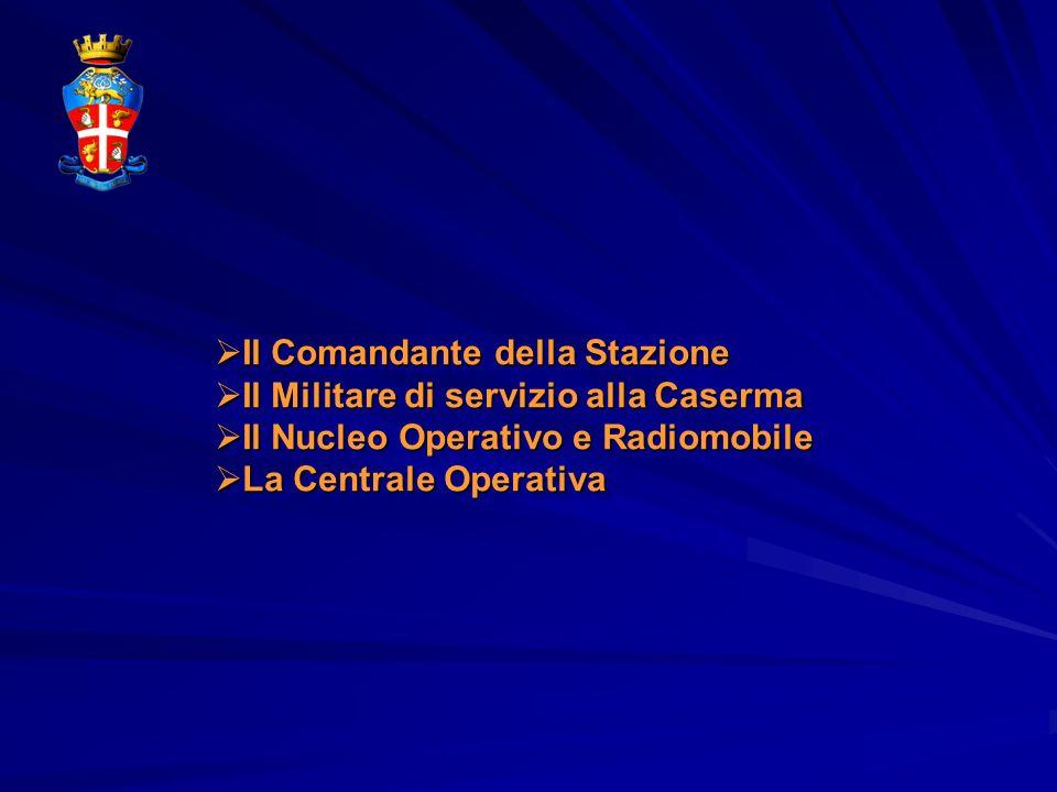 Il Comandante della Stazione Il Comandante della Stazione Il Militare di servizio alla Caserma Il Militare di servizio alla Caserma Il Nucleo Operativ