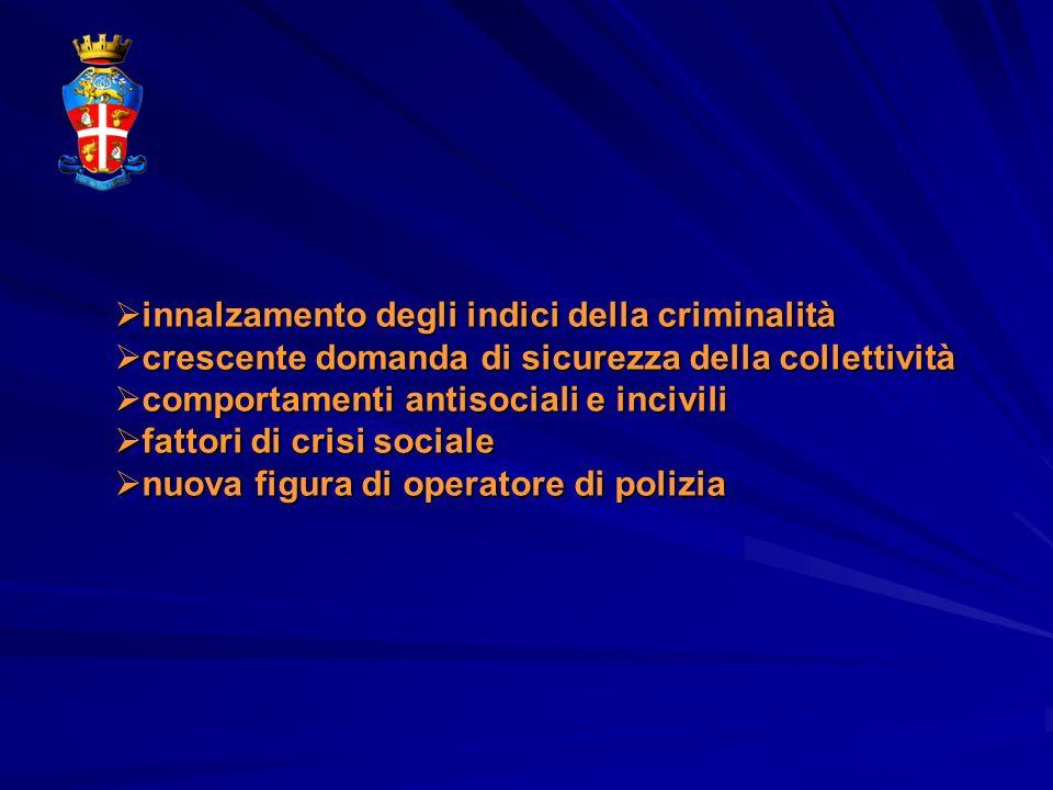 innalzamento degli indici della criminalità innalzamento degli indici della criminalità crescente domanda di sicurezza della collettività crescente do