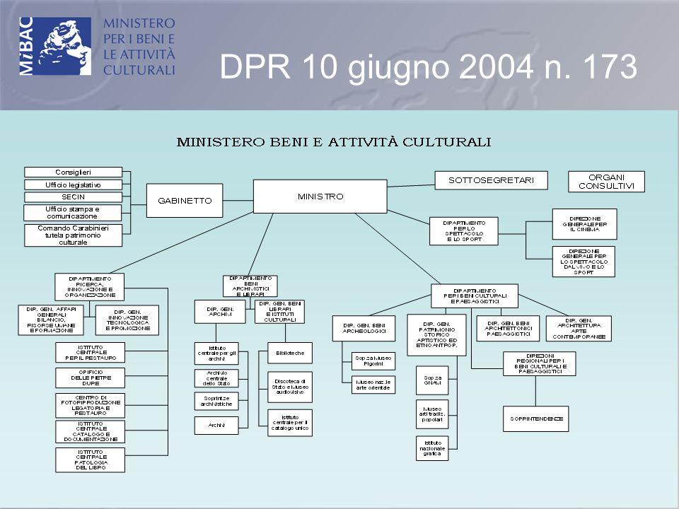 DPR 10 giugno 2004 n. 173