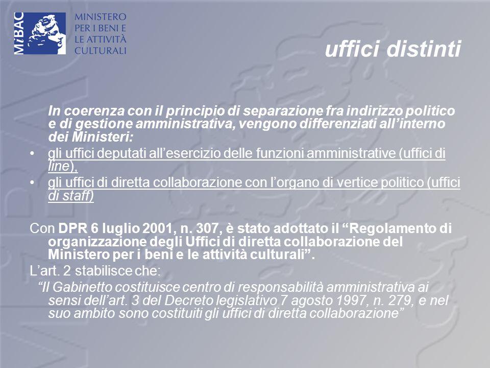 uffici distinti In coerenza con il principio di separazione fra indirizzo politico e di gestione amministrativa, vengono differenziati allinterno dei