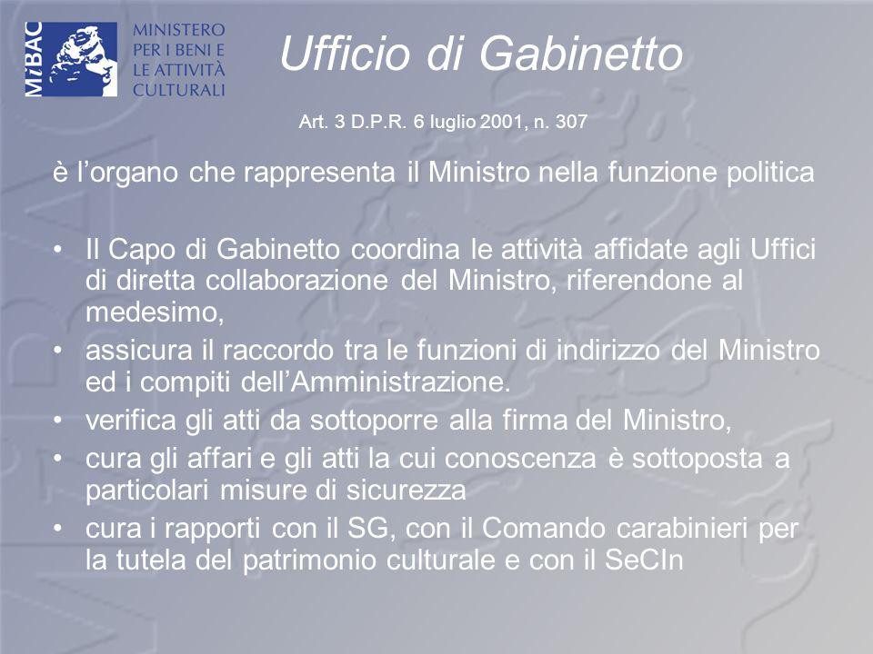 Ufficio di Gabinetto Art. 3 D.P.R. 6 luglio 2001, n. 307 è lorgano che rappresenta il Ministro nella funzione politica Il Capo di Gabinetto coordina l
