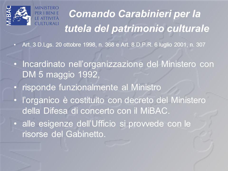 Comando Carabinieri per la tutela del patrimonio culturale Art. 3 D.Lgs. 20 ottobre 1998, n. 368 e Art. 8 D.P.R. 6 luglio 2001, n. 307 Incardinato nel
