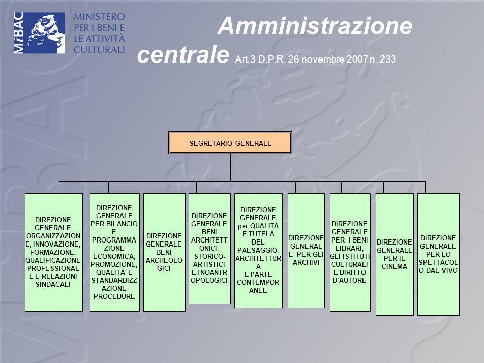 Amministrazione centrale Art.3 D.P.R. 26 novembre 2007 n. 233 SEGRETARIO GENERALE DIREZIONE GENERALE ORGANIZZAZION E, INNOVAZIONE, FORMAZIONE, QUALIFI