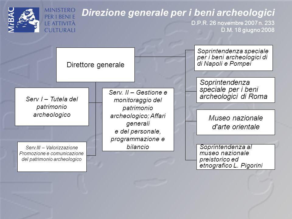 Direzione generale per i beni archeologici D.P.R. 26 novembre 2007 n. 233 D.M. 18 giugno 2008 Serv I – Tutela del patrimonio archeologico Serv. II – G