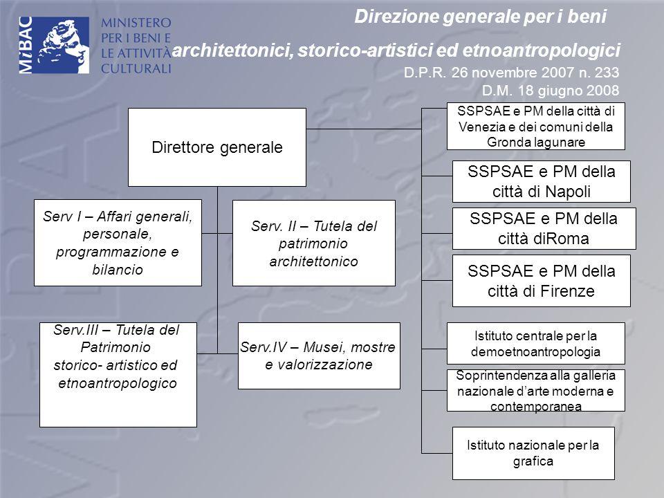 Direzione generale per i beni architettonici, storico-artistici ed etnoantropologici D.P.R. 26 novembre 2007 n. 233 D.M. 18 giugno 2008 Serv I – Affar