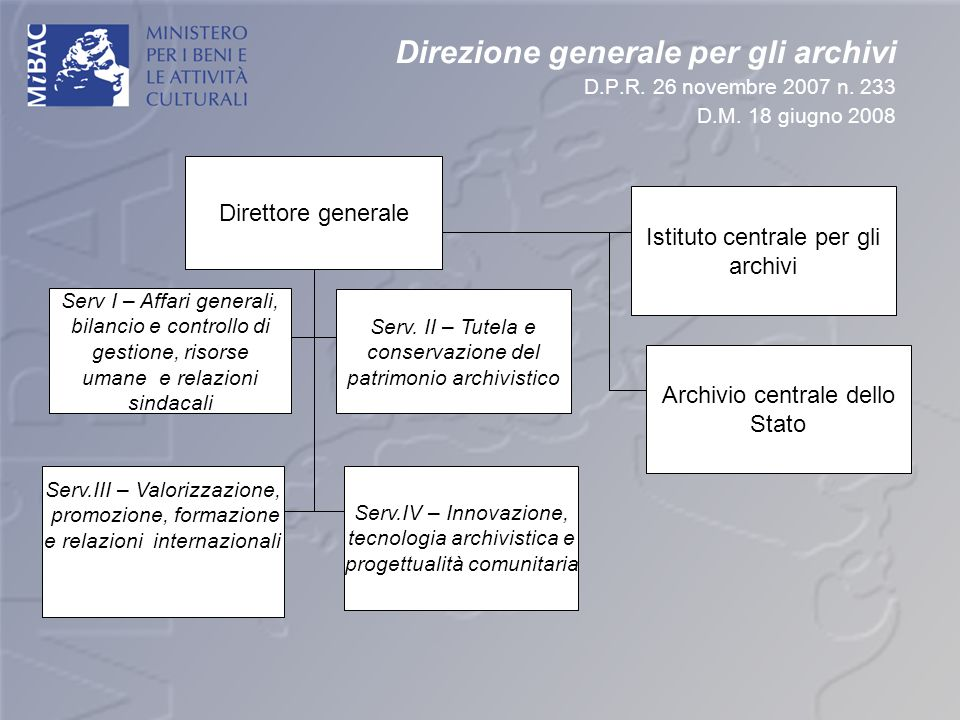Direzione generale per gli archivi D.P.R. 26 novembre 2007 n. 233 D.M. 18 giugno 2008 Serv I – Affari generali, bilancio e controllo di gestione, riso