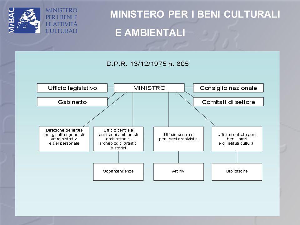 MINISTERO PER I BENI CULTURALI E AMBIENTALI )