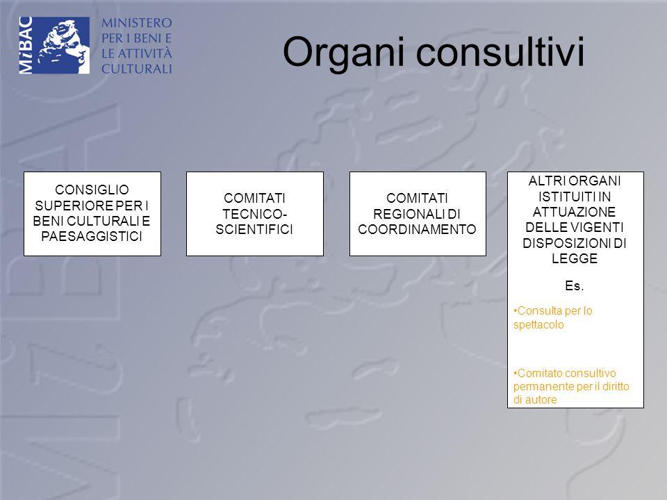 Organi consultivi CONSIGLIO SUPERIORE PER I BENI CULTURALI E PAESAGGISTICI COMITATI TECNICO- SCIENTIFICI COMITATI REGIONALI DI COORDINAMENTO ALTRI ORG