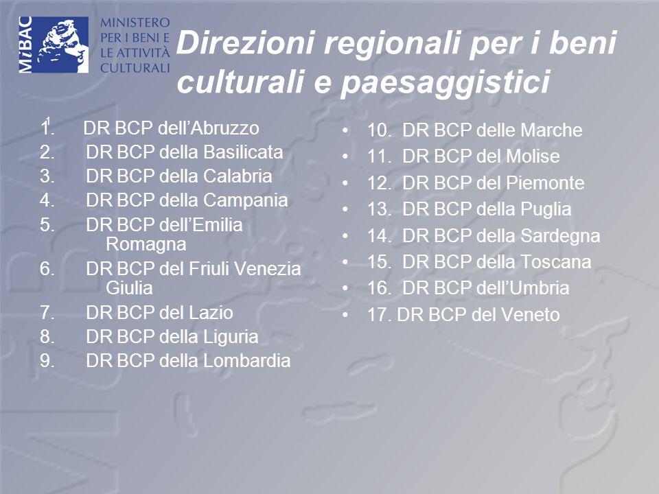 Direzioni regionali per i beni culturali e paesaggistici 1. DR BCP dellAbruzzo 2. DR BCP della Basilicata 3. DR BCP della Calabria 4. DR BCP della Cam