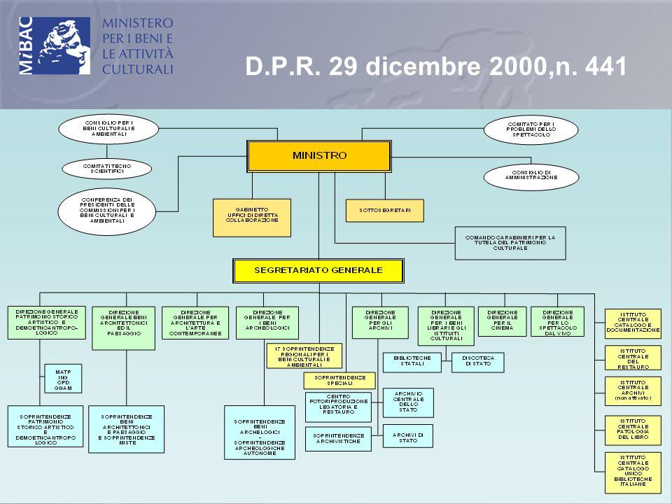 D.P.R. 29 dicembre 2000,n. 441