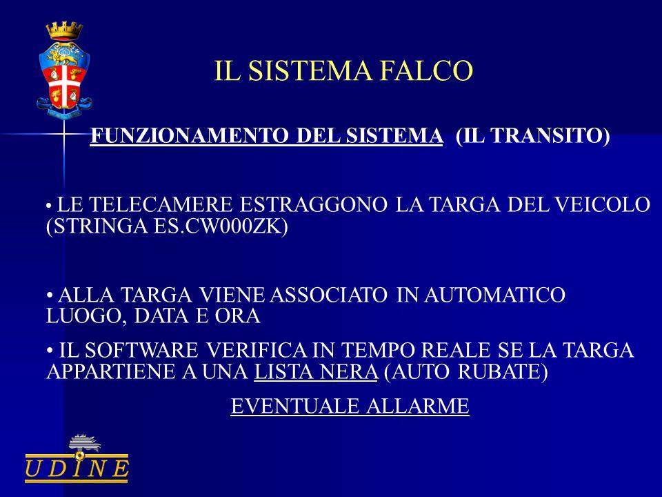 IL SISTEMA FALCO FUNZIONAMENTO DEL SISTEMA (IL TRANSITO) LE TELECAMERE ESTRAGGONO LA TARGA DEL VEICOLO (STRINGA ES.CW000ZK) ALLA TARGA VIENE ASSOCIATO