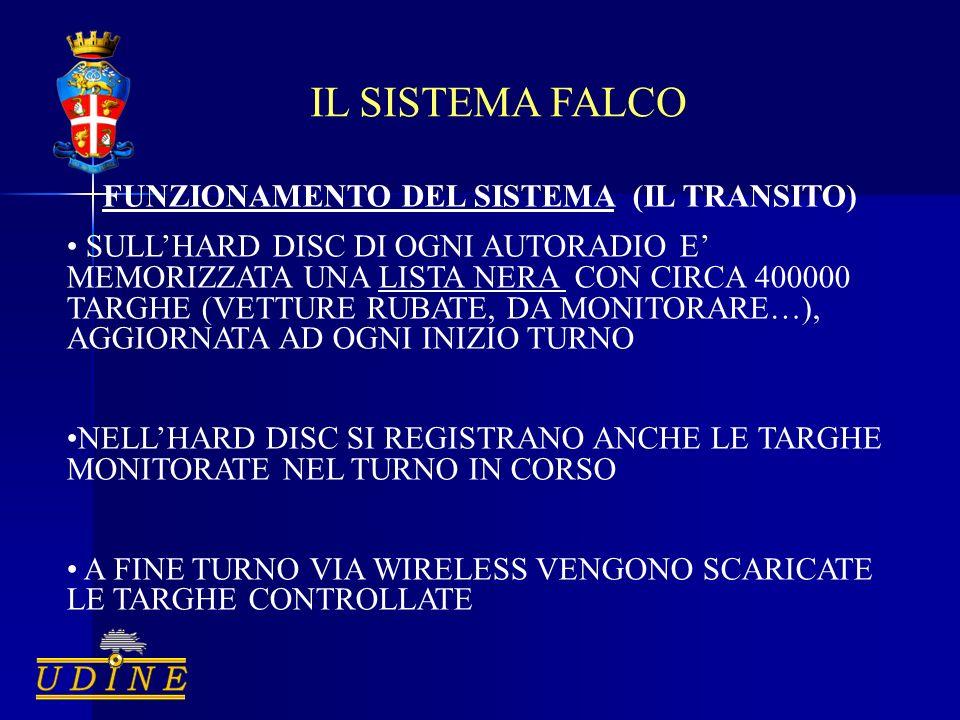IL SISTEMA FALCO FUNZIONAMENTO DEL SISTEMA (IL TRANSITO) SULLHARD DISC DI OGNI AUTORADIO E MEMORIZZATA UNA LISTA NERA CON CIRCA 400000 TARGHE (VETTURE