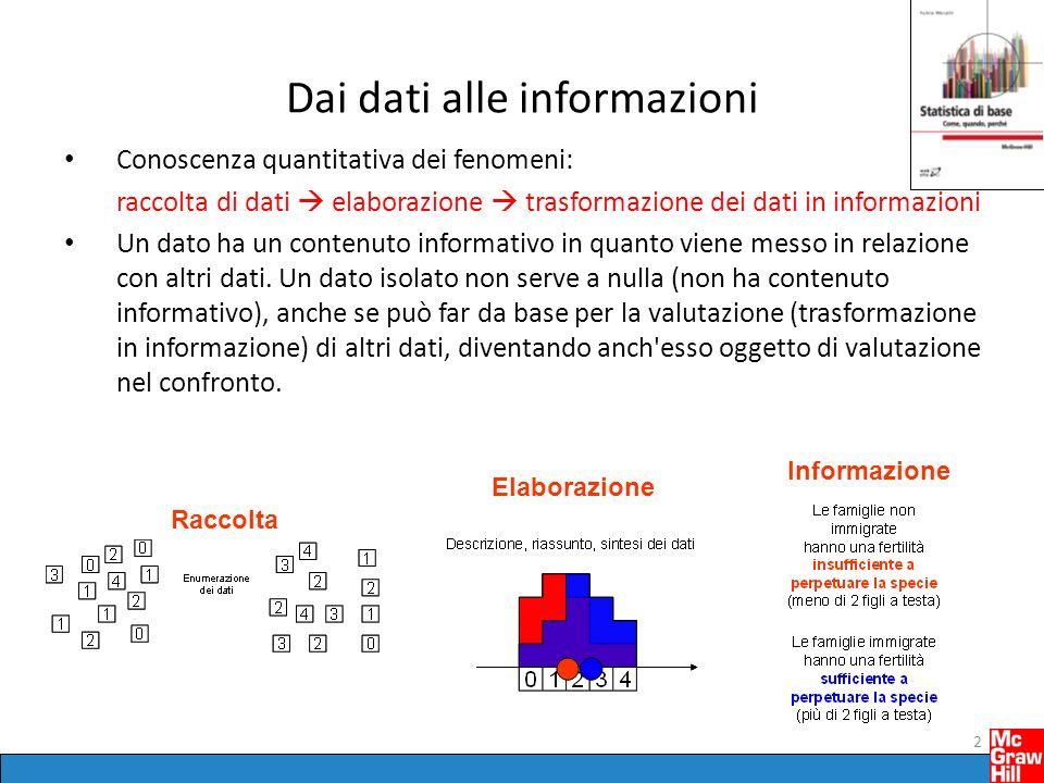 Dai dati alle informazioni Conoscenza quantitativa dei fenomeni: raccolta di dati elaborazione trasformazione dei dati in informazioni Un dato ha un c