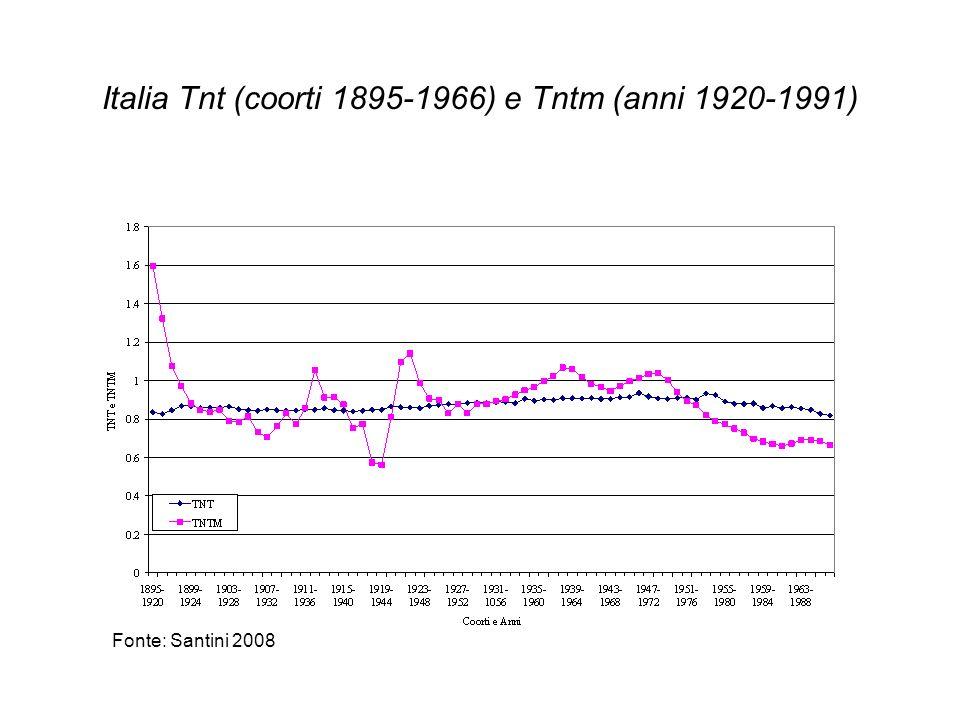 Italia Tnt (coorti 1895-1966) e Tntm (anni 1920-1991) Fonte: Santini 2008