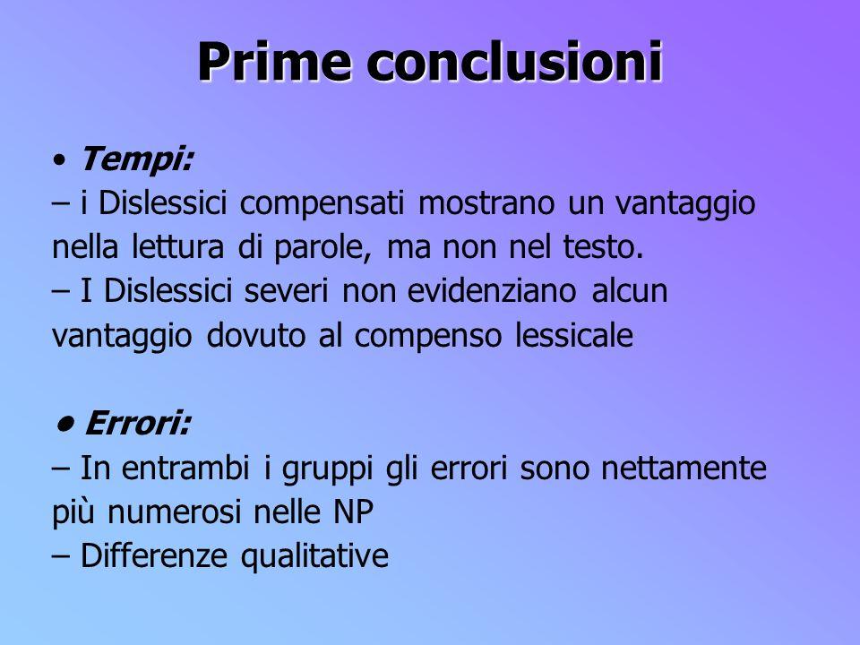 Prime conclusioni Tempi: – i Dislessici compensati mostrano un vantaggio nella lettura di parole, ma non nel testo. – I Dislessici severi non evidenzi