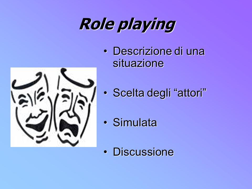 Role playing Descrizione di una situazioneDescrizione di una situazione Scelta degli attoriScelta degli attori SimulataSimulata DiscussioneDiscussione