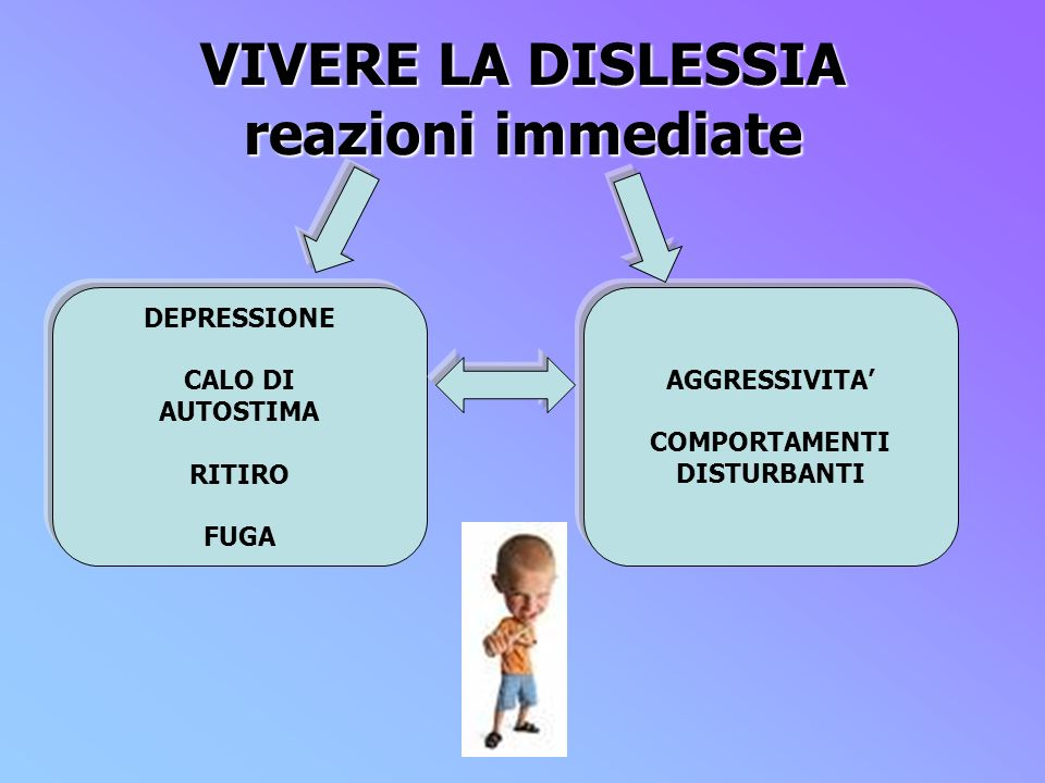 VIVERE LA DISLESSIA reazioni immediate DEPRESSIONE CALO DI AUTOSTIMA RITIRO FUGA AGGRESSIVITA COMPORTAMENTI DISTURBANTI