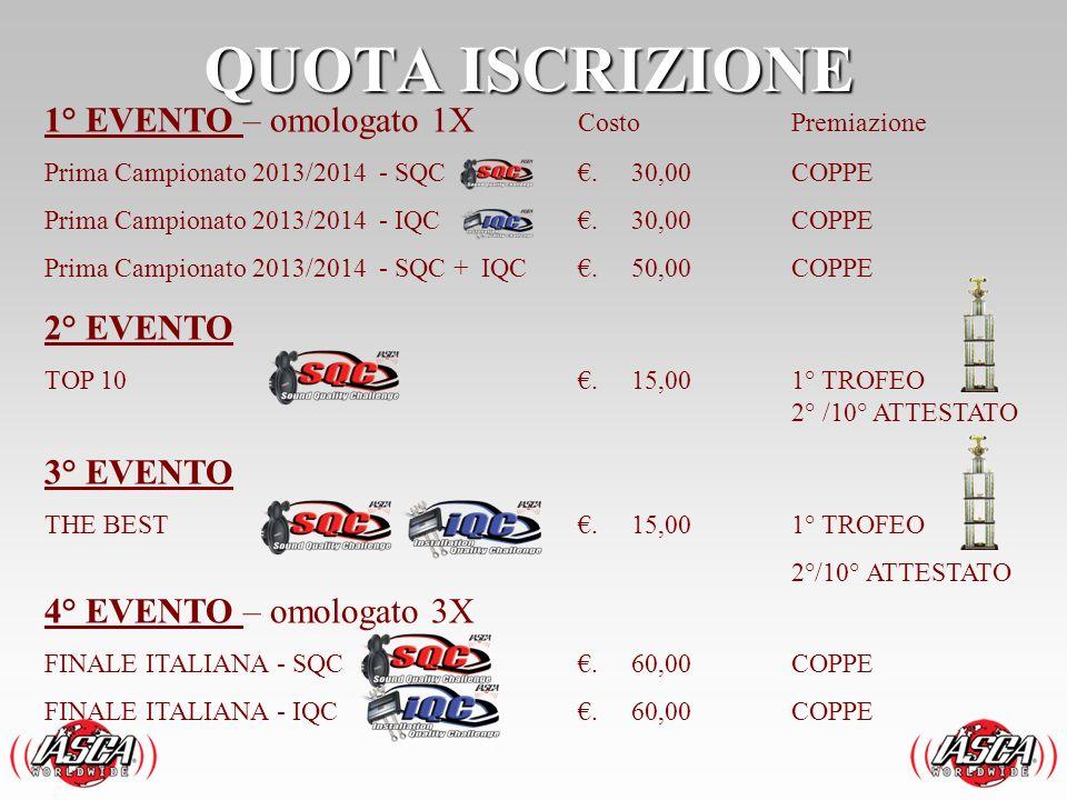 QUOTA ISCRIZIONE 1° EVENTO – omologato 1X CostoPremiazione Prima Campionato 2013/2014 - SQC. 30,00COPPE Prima Campionato 2013/2014 - IQC. 30,00COPPE P