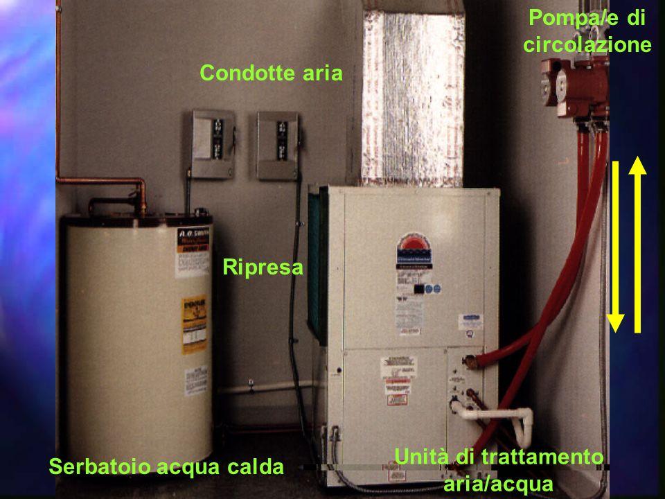 Pompa/e di circolazione Condotte aria Unità di trattamento aria/acqua Serbatoio acqua calda Ripresa
