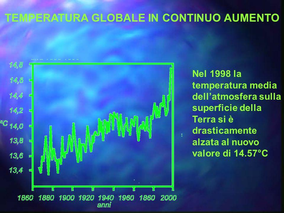 TEMPERATURA GLOBALE IN CONTINUO AUMENTO Nel 1998 la temperatura media dellatmosfera sulla superficie della Terra si è drasticamente alzata al nuovo valore di 14.57°C