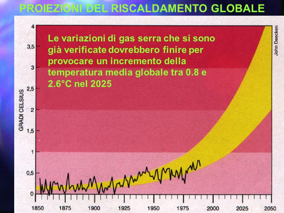 PROIEZIONI DEL RISCALDAMENTO GLOBALE Le variazioni di gas serra che si sono già verificate dovrebbero finire per provocare un incremento della temperatura media globale tra 0.8 e 2.6°C nel 2025