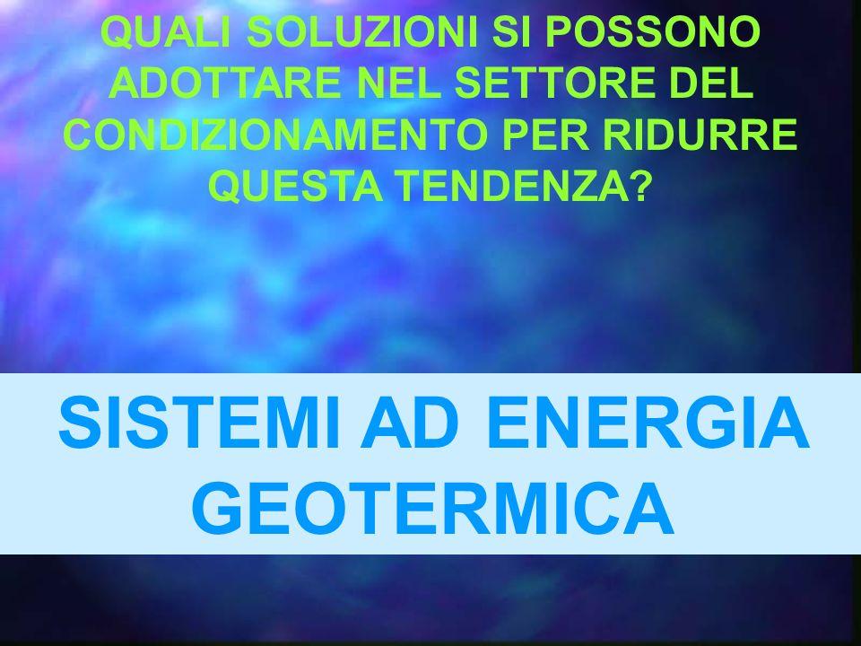 QUALI SOLUZIONI SI POSSONO ADOTTARE NEL SETTORE DEL CONDIZIONAMENTO PER RIDURRE QUESTA TENDENZA? SISTEMI AD ENERGIA GEOTERMICA