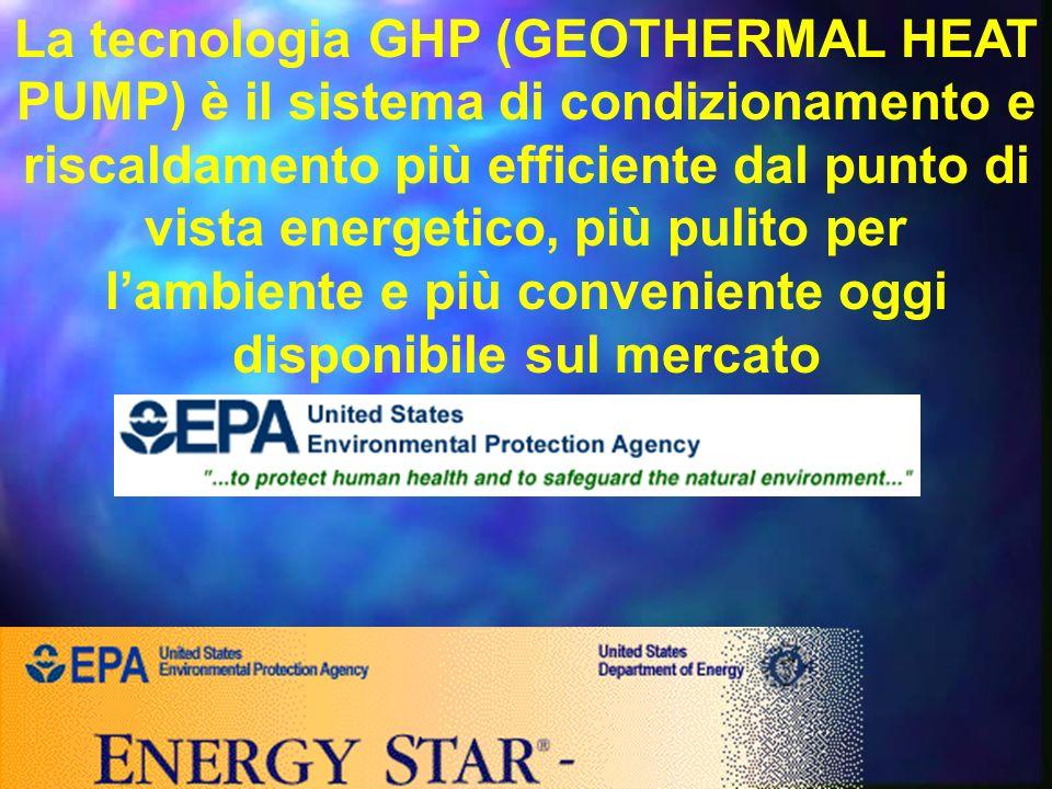 La tecnologia GHP (GEOTHERMAL HEAT PUMP) è il sistema di condizionamento e riscaldamento più efficiente dal punto di vista energetico, più pulito per lambiente e più conveniente oggi disponibile sul mercato