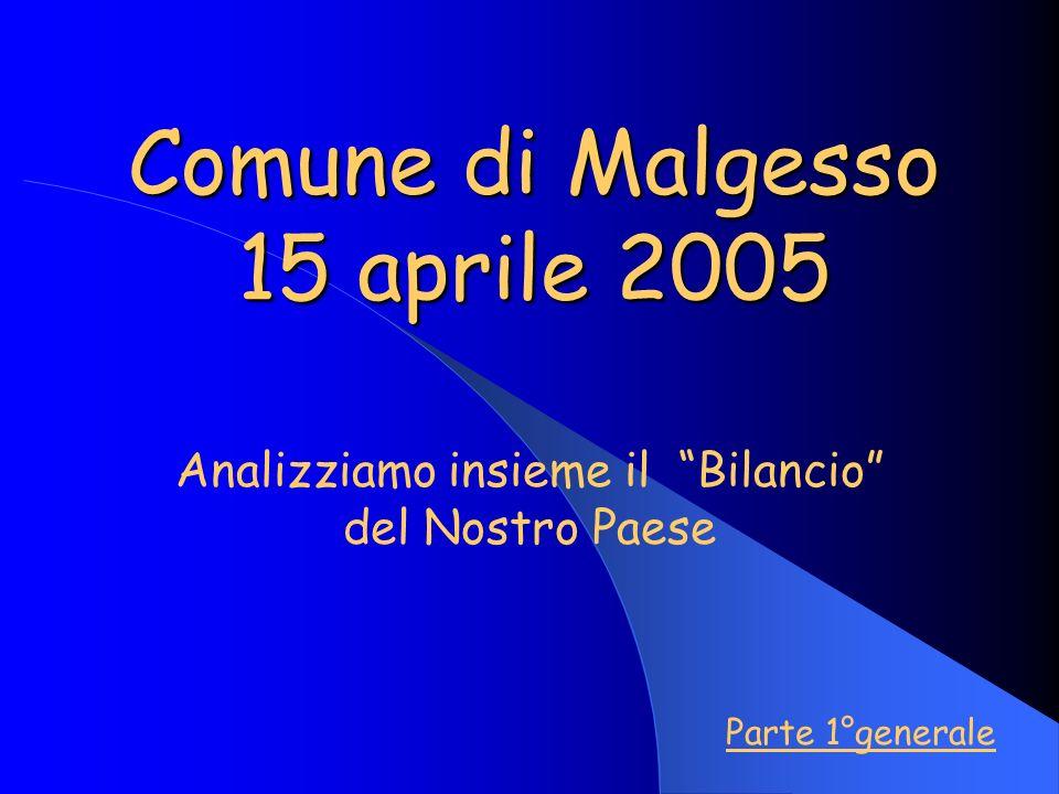 Comune di Malgesso 15 aprile 2005 Analizziamo insieme il Bilancio del Nostro Paese Parte 1°generale
