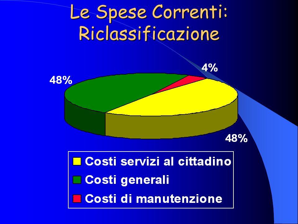 Le Spese Correnti: Riclassificazione