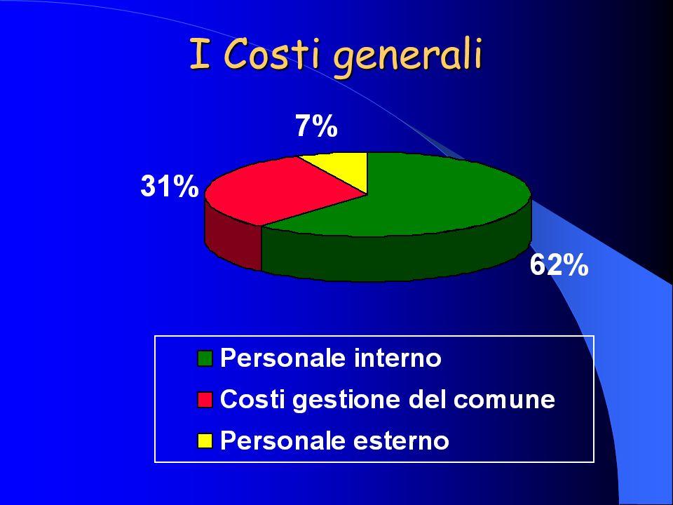 I Costi generali