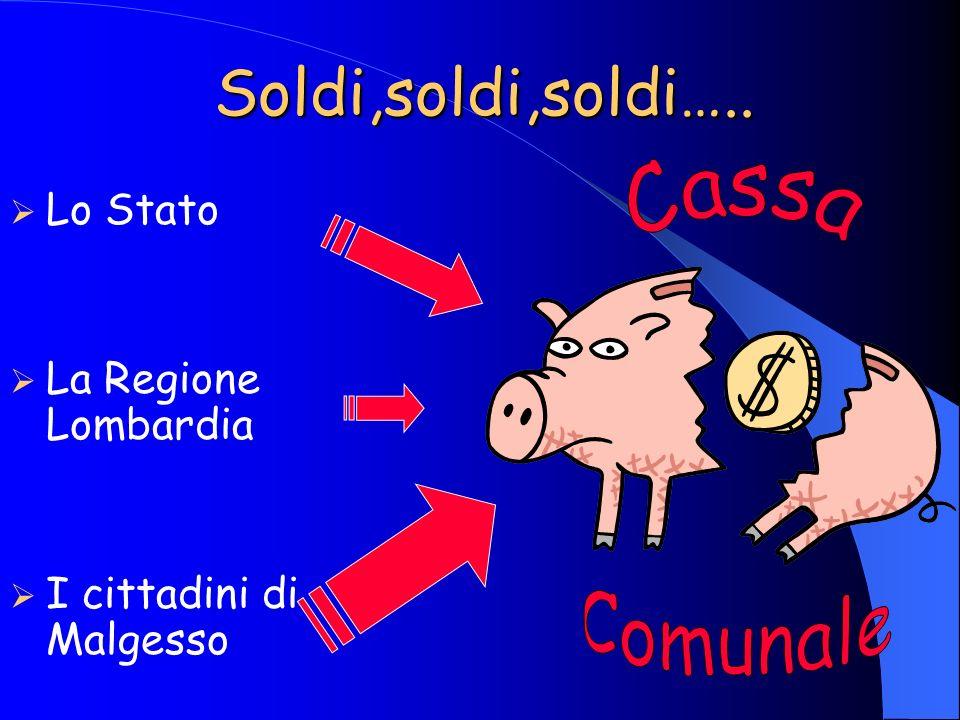 Soldi,soldi,soldi….. Lo Stato La Regione Lombardia I cittadini di Malgesso