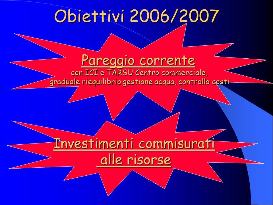 Obiettivi 2006/2007 Pareggio corrente con ICI e TARSU Centro commerciale, graduale riequilibrio gestione acqua, controllo costi Investimenti commisurati alle risorse alle risorse