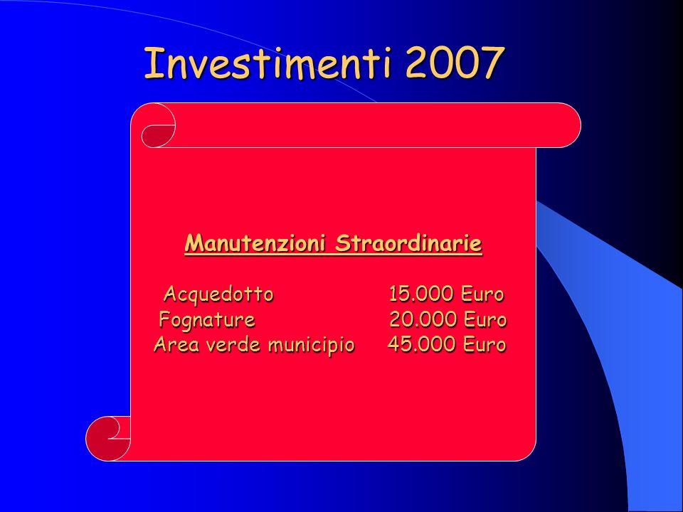 Investimenti 2007 Manutenzioni Straordinarie Acquedotto 15.000 Euro Fognature 20.000 Euro Fognature 20.000 Euro Area verde municipio 45.000 Euro