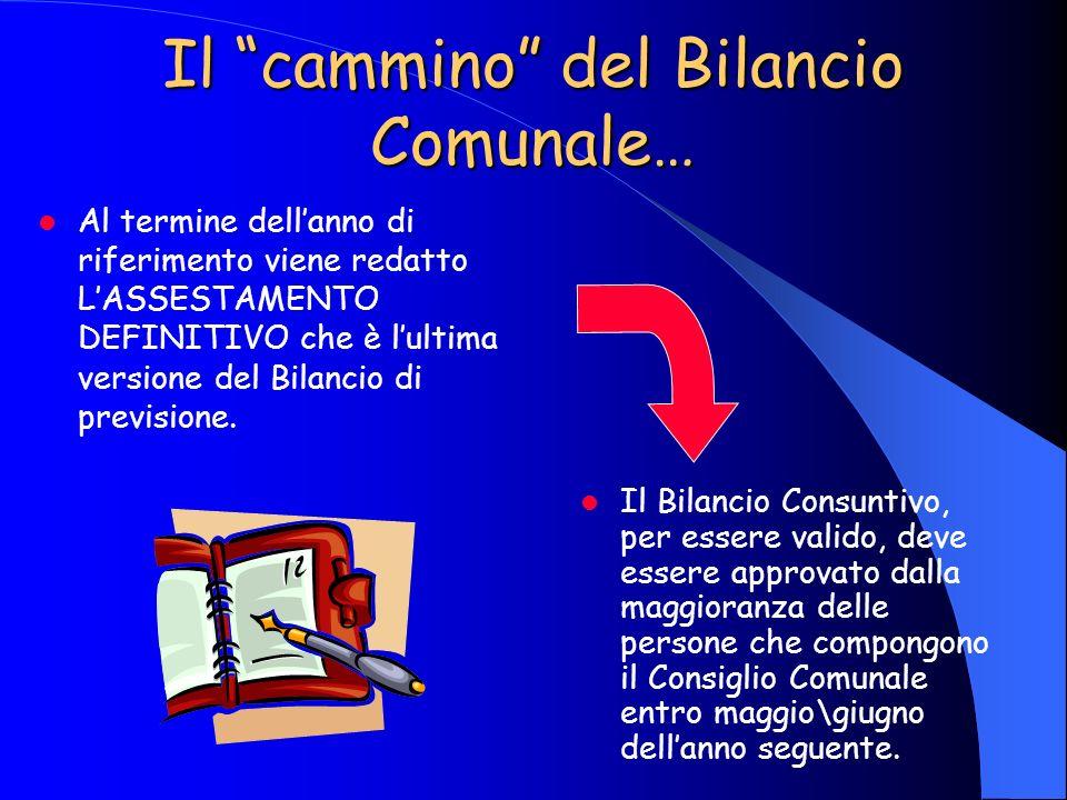 Il cammino del Bilancio Comunale… Al termine dellanno di riferimento viene redatto LASSESTAMENTO DEFINITIVO che è lultima versione del Bilancio di previsione.