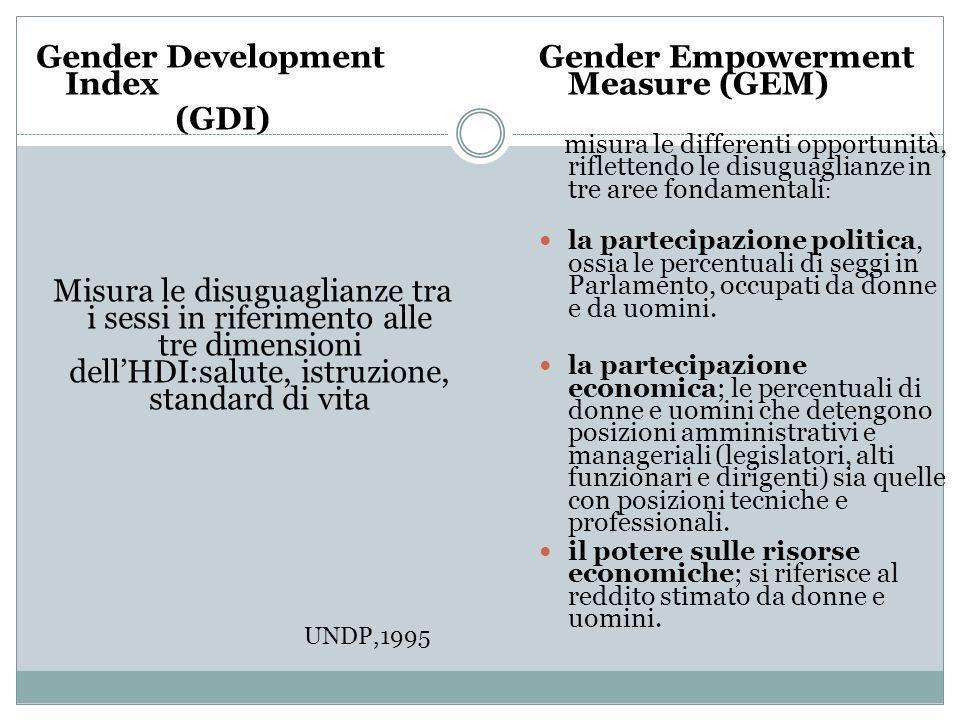 Gender Development Index (GDI) Misura le disuguaglianze tra i sessi in riferimento alle tre dimensioni dellHDI:salute, istruzione, standard di vita UN