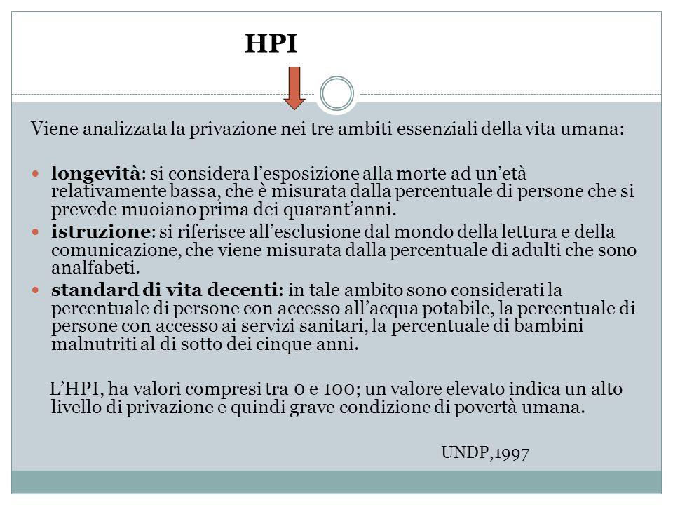 HPI Viene analizzata la privazione nei tre ambiti essenziali della vita umana: longevità: si considera lesposizione alla morte ad unetà relativamente