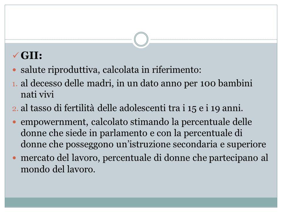 GII: salute riproduttiva, calcolata in riferimento: 1. al decesso delle madri, in un dato anno per 100 bambini nati vivi 2. al tasso di fertilità dell