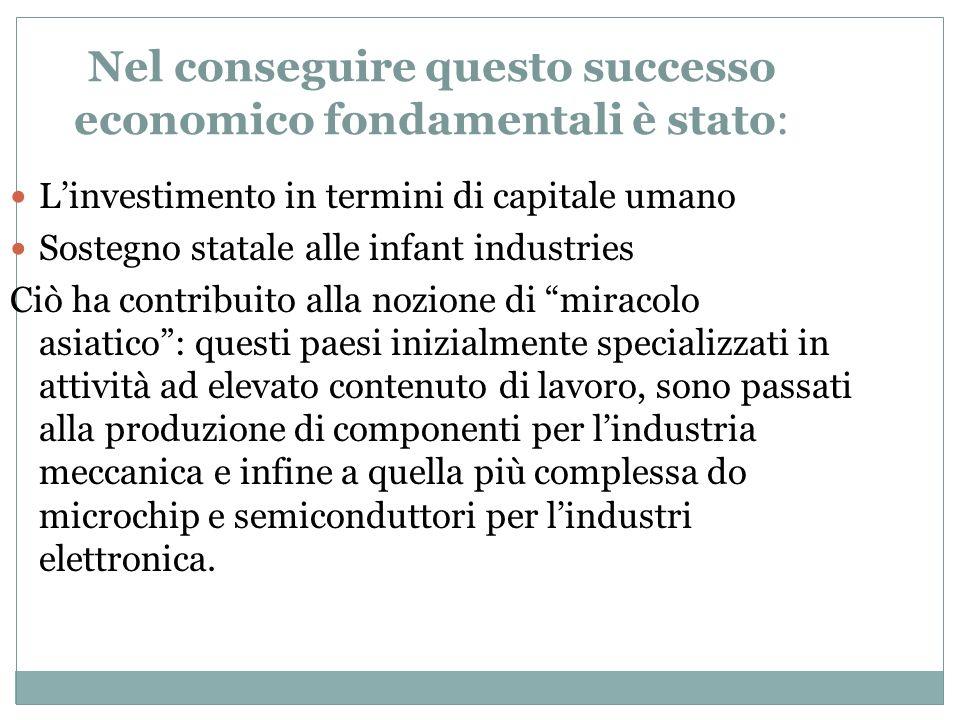 Nel conseguire questo successo economico fondamentali è stato : Linvestimento in termini di capitale umano Sostegno statale alle infant industries Ciò
