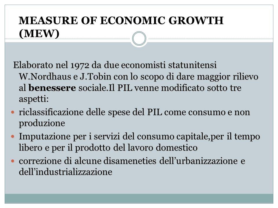 MEASURE OF ECONOMIC GROWTH (MEW) Elaborato nel 1972 da due economisti statunitensi W.Nordhaus e J.Tobin con lo scopo di dare maggior rilievo al beness