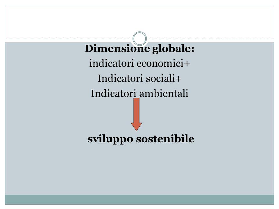 Human Development Index (HDI) Si cerca di superare lunidimensionalità del PIL e formulare unidea di sviluppo basata su di una misura di benessere multidimensionale Lo sviluppo umano è un processo di ampliamento delle scelte delle persone e del livello di benessere da loro raggiunto(UNDP,1992), indicando: 1.
