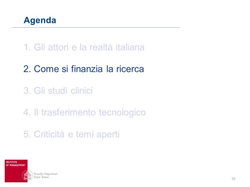 10 Agenda 1. Gli attori e la realtà italiana 2. Come si finanzia la ricerca 3. Gli studi clinici 4. Il trasferimento tecnologico 5. Criticità e temi a